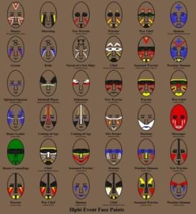 Tradicionalni body art